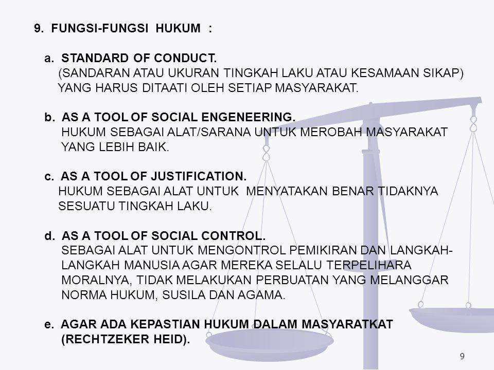 3.Dasar Hukum a. Pasal 1 UU No.