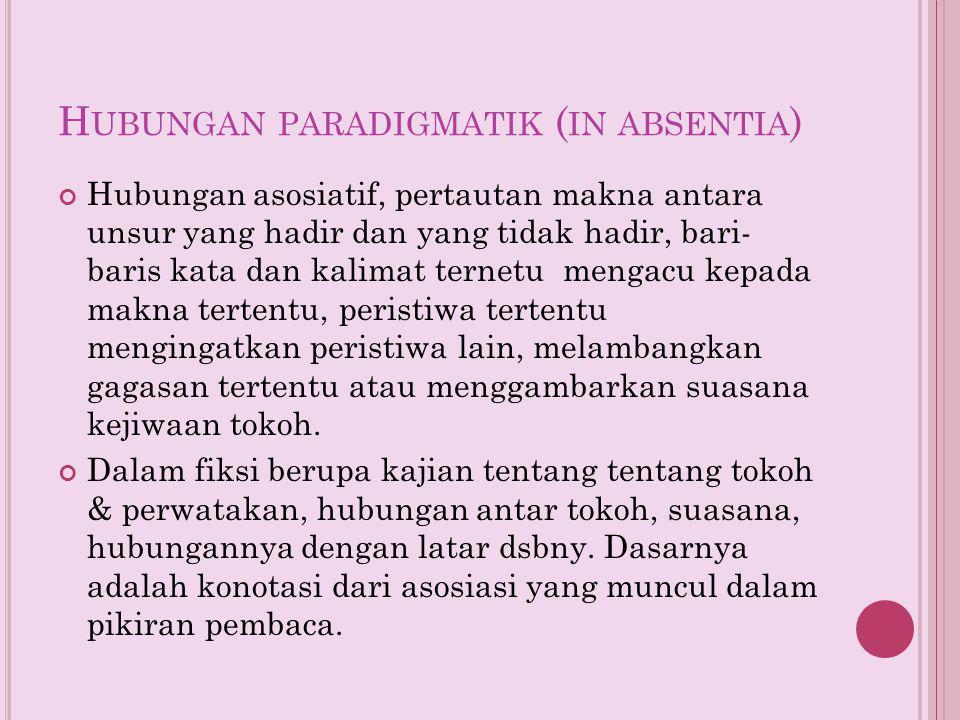 H UBUNGAN PARADIGMATIK ( IN ABSENTIA ) Hubungan asosiatif, pertautan makna antara unsur yang hadir dan yang tidak hadir, bari- baris kata dan kalimat