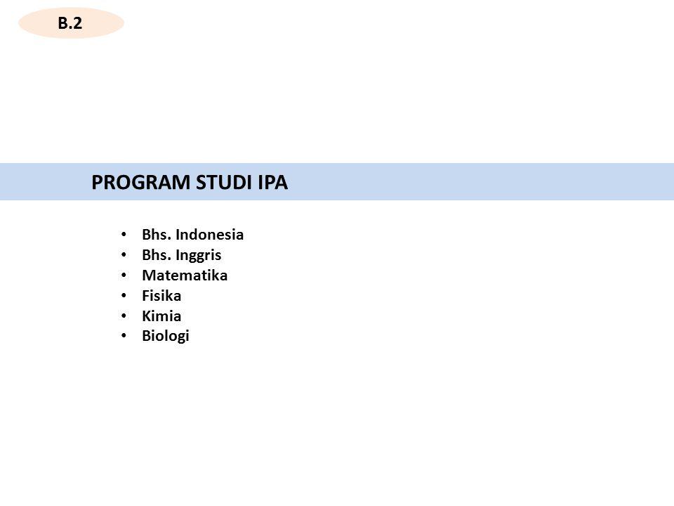 PROGRAM STUDI IPA Bhs. Indonesia Bhs. Inggris Matematika Fisika Kimia Biologi B.2