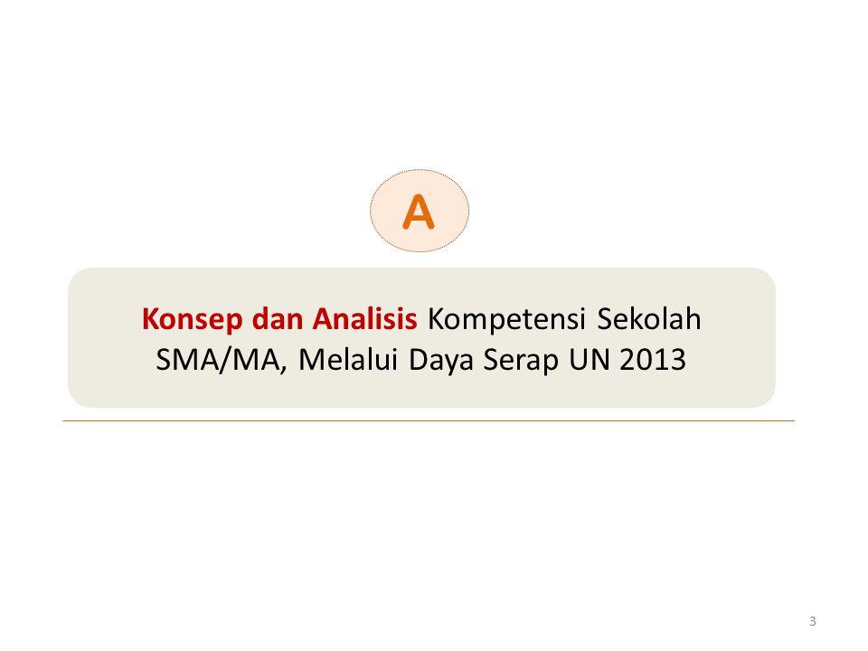 Kota Denpasar Indeks Kompetensi Nasional = 54.69 Indeks Kompetensi Prov.