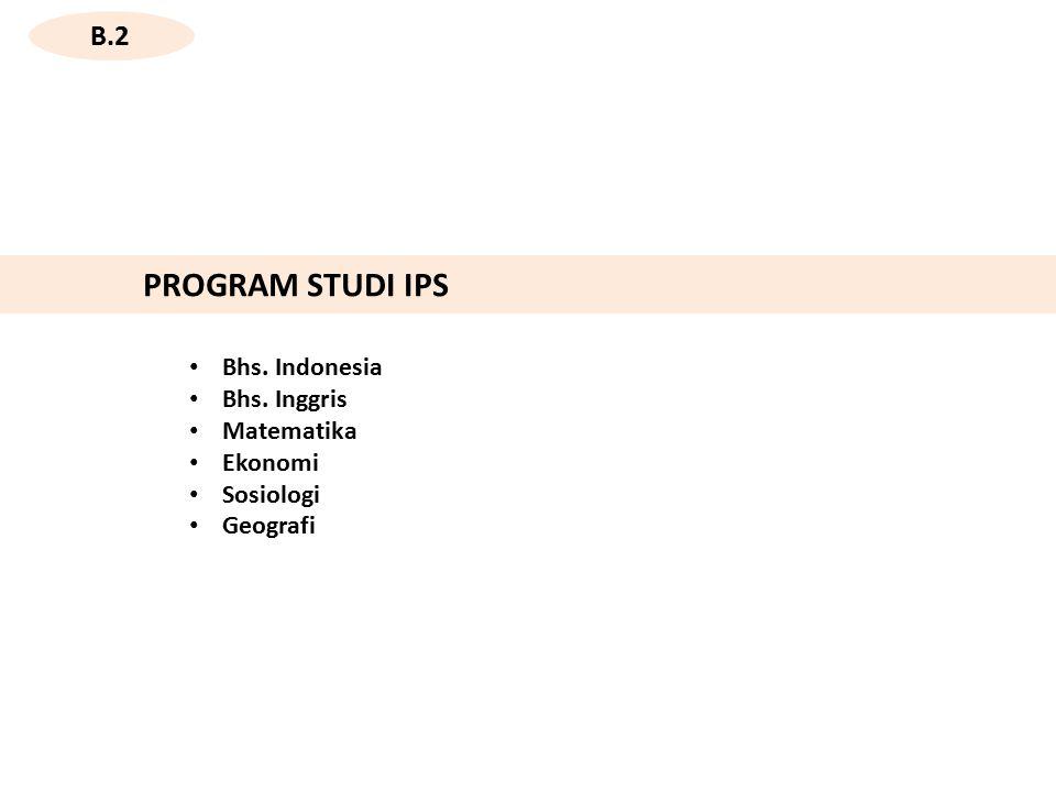 PROGRAM STUDI IPS Bhs. Indonesia Bhs. Inggris Matematika Ekonomi Sosiologi Geografi B.2