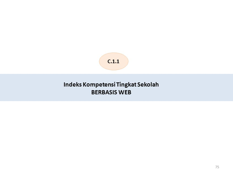 C.1.1 75 Indeks Kompetensi Tingkat Sekolah BERBASIS WEB