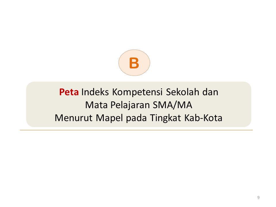 Indeks Kompetensi Siswa SMA/MA (Mapel Matematika IPS), Menurut Kabupaten / Kota Kab.