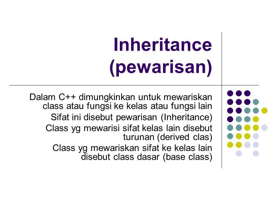 Inheritance (pewarisan) Dalam C++ dimungkinkan untuk mewariskan class atau fungsi ke kelas atau fungsi lain Sifat ini disebut pewarisan (Inheritance)