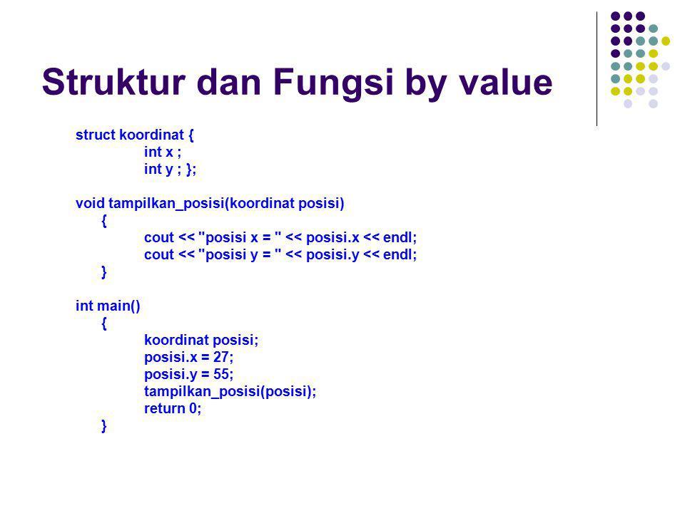 Struktur dan Fungsi by value struct koordinat { int x ; int y ; }; void tampilkan_posisi(koordinat posisi) { cout <<