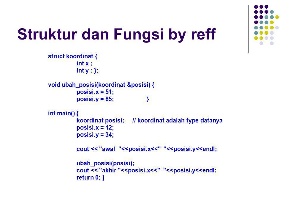 Struktur dan Fungsi by reff struct koordinat { int x ; int y ; }; void ubah_posisi(koordinat &posisi) { posisi.x = 51; posisi.y = 85; } int main() { k