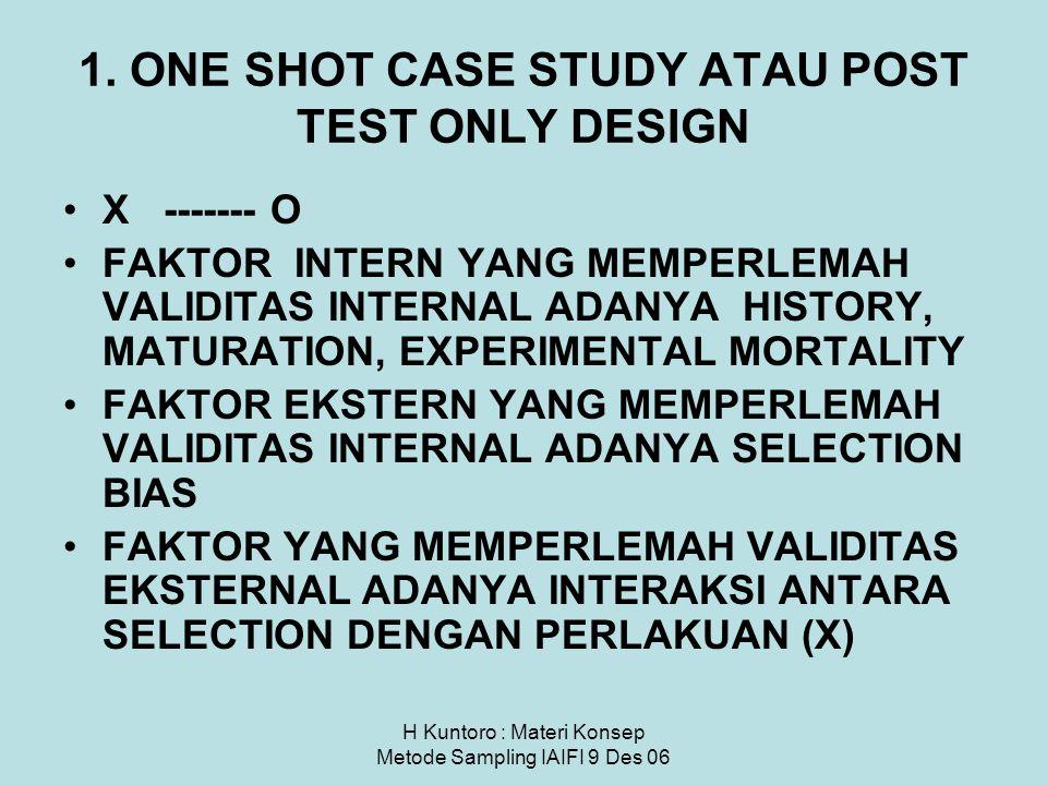 H Kuntoro : Materi Konsep Metode Sampling IAIFI 9 Des 06 1. ONE SHOT CASE STUDY ATAU POST TEST ONLY DESIGN X ------- O FAKTOR INTERN YANG MEMPERLEMAH