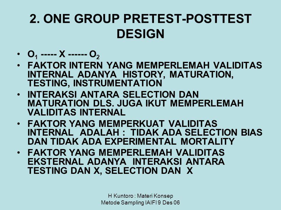 H Kuntoro : Materi Konsep Metode Sampling IAIFI 9 Des 06 2. ONE GROUP PRETEST-POSTTEST DESIGN O 1 ----- X ------ O 2 FAKTOR INTERN YANG MEMPERLEMAH VA