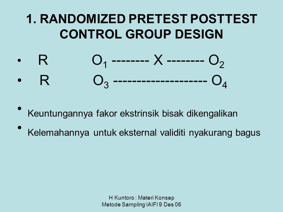 H Kuntoro : Materi Konsep Metode Sampling IAIFI 9 Des 06 1. RANDOMIZED PRETEST POSTTEST CONTROL GROUP DESIGN R O 1 -------- X -------- O 2 R O 3 -----