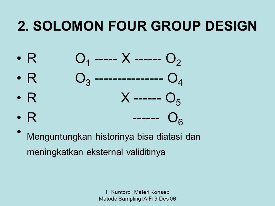 H Kuntoro : Materi Konsep Metode Sampling IAIFI 9 Des 06 2. SOLOMON FOUR GROUP DESIGN R O 1 ----- X ------ O 2 R O 3 --------------- O 4 R X ------ O