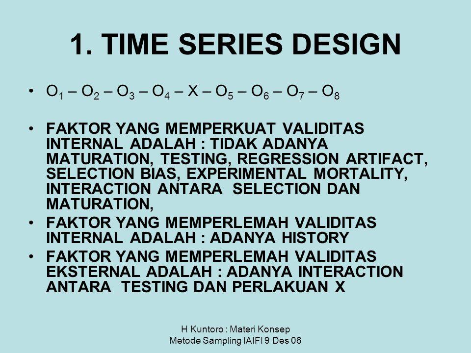 H Kuntoro : Materi Konsep Metode Sampling IAIFI 9 Des 06 1. TIME SERIES DESIGN O 1 – O 2 – O 3 – O 4 – X – O 5 – O 6 – O 7 – O 8 FAKTOR YANG MEMPERKUA