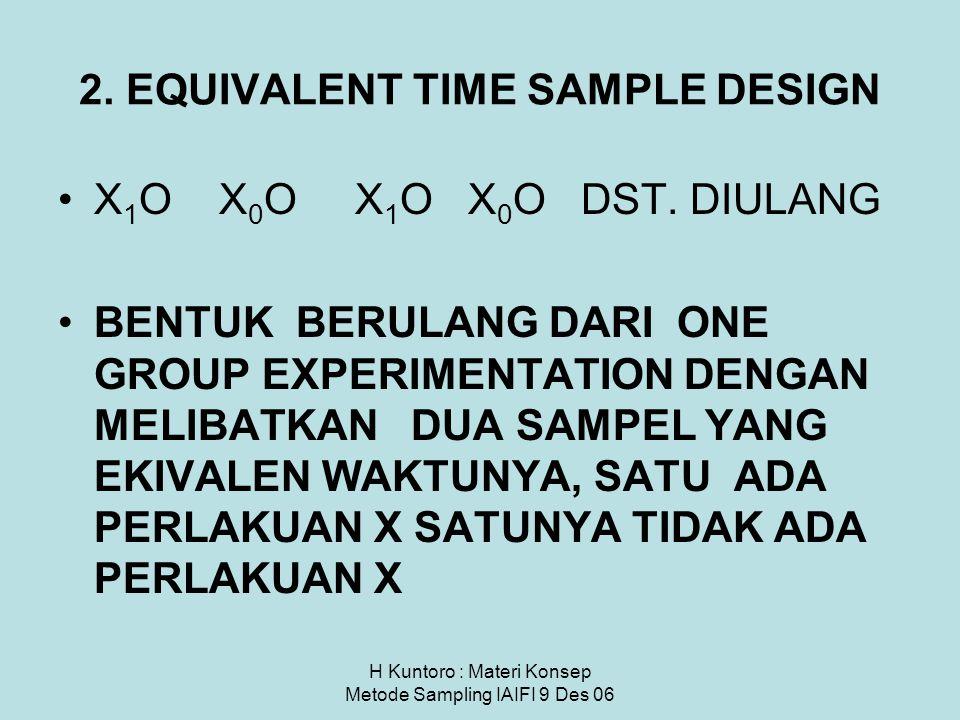 H Kuntoro : Materi Konsep Metode Sampling IAIFI 9 Des 06 2. EQUIVALENT TIME SAMPLE DESIGN X 1 O X 0 O X 1 O X 0 O DST. DIULANG BENTUK BERULANG DARI ON