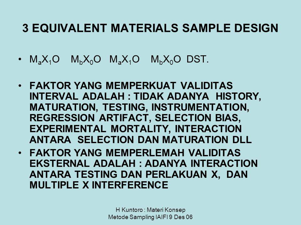 H Kuntoro : Materi Konsep Metode Sampling IAIFI 9 Des 06 3 EQUIVALENT MATERIALS SAMPLE DESIGN M a X 1 O M b X 0 O M a X 1 O M b X 0 O DST. FAKTOR YANG