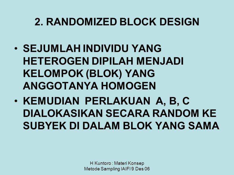 H Kuntoro : Materi Konsep Metode Sampling IAIFI 9 Des 06 2. RANDOMIZED BLOCK DESIGN SEJUMLAH INDIVIDU YANG HETEROGEN DIPILAH MENJADI KELOMPOK (BLOK) Y