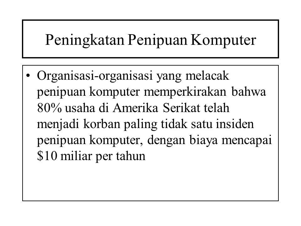 Peningkatan Penipuan Komputer Organisasi-organisasi yang melacak penipuan komputer memperkirakan bahwa 80% usaha di Amerika Serikat telah menjadi korb