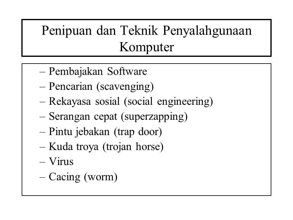 Penipuan dan Teknik Penyalahgunaan Komputer –Pembajakan Software –Pencarian (scavenging) –Rekayasa sosial (social engineering) –Serangan cepat (superz