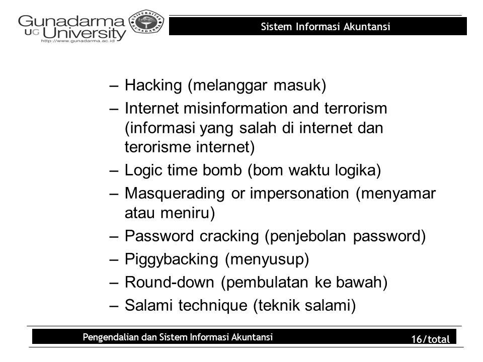 Sistem Informasi Akuntansi Pengendalian dan Sistem Informasi Akuntansi 16/total –Hacking (melanggar masuk) –Internet misinformation and terrorism (inf
