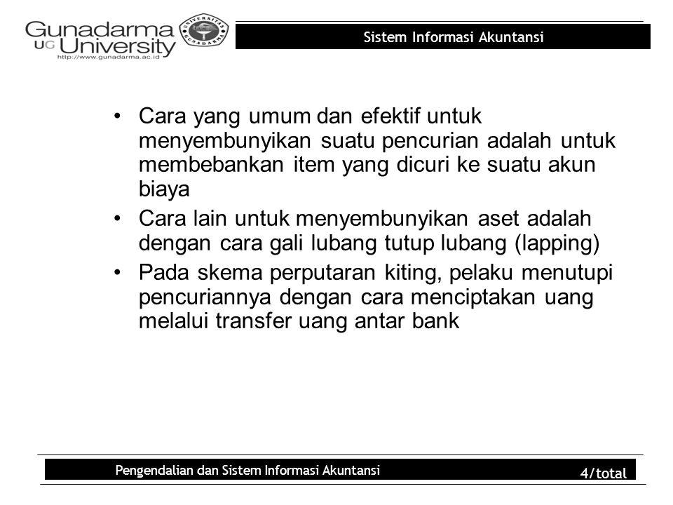 Sistem Informasi Akuntansi Pengendalian dan Sistem Informasi Akuntansi 4/total Cara yang umum dan efektif untuk menyembunyikan suatu pencurian adalah