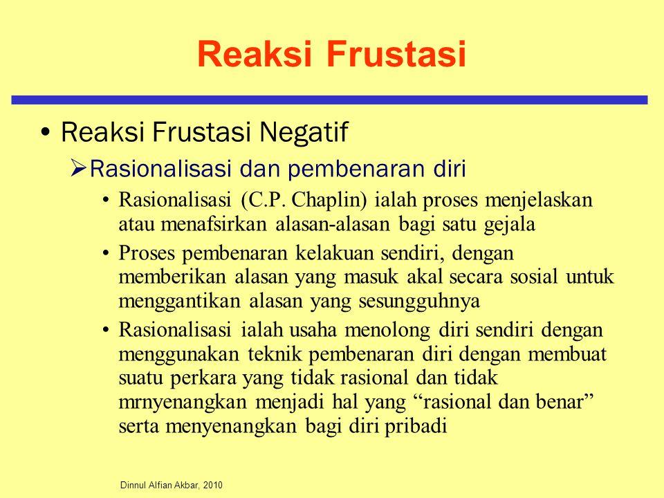 Dinnul Alfian Akbar, 2010 Reaksi Frustasi Reaksi Frustasi Negatif  Rasionalisasi dan pembenaran diri Rasionalisasi (C.P.