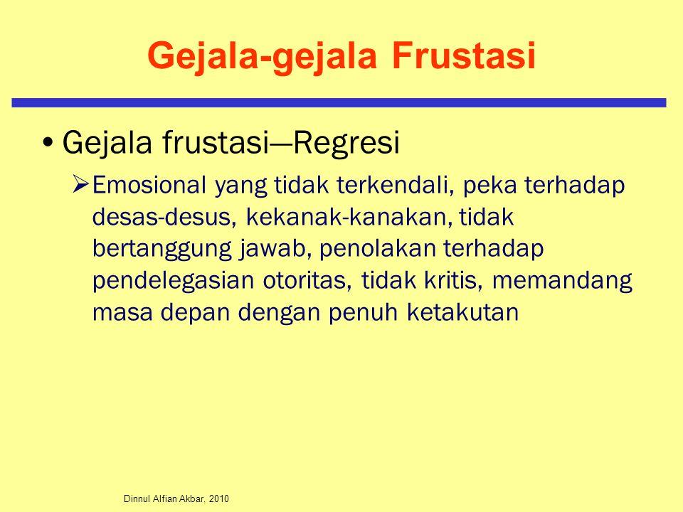 Dinnul Alfian Akbar, 2010 Gejala-gejala Frustasi Gejala frustasi—Regresi  Emosional yang tidak terkendali, peka terhadap desas-desus, kekanak-kanakan, tidak bertanggung jawab, penolakan terhadap pendelegasian otoritas, tidak kritis, memandang masa depan dengan penuh ketakutan
