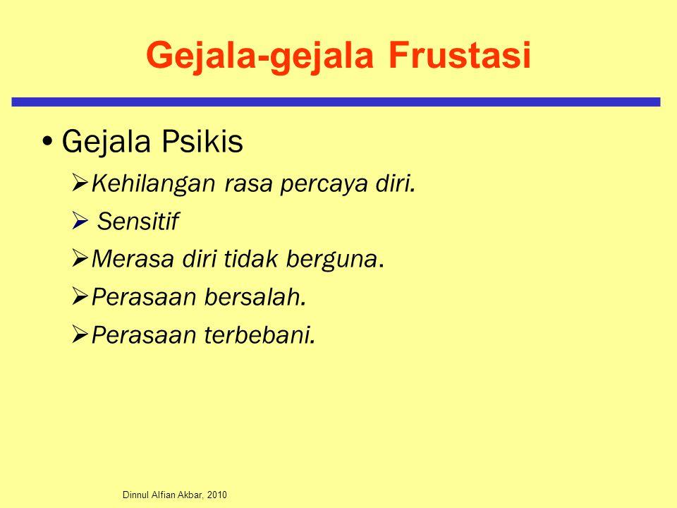 Dinnul Alfian Akbar, 2010 Gejala-gejala Frustasi Gejala Psikis  Kehilangan rasa percaya diri.