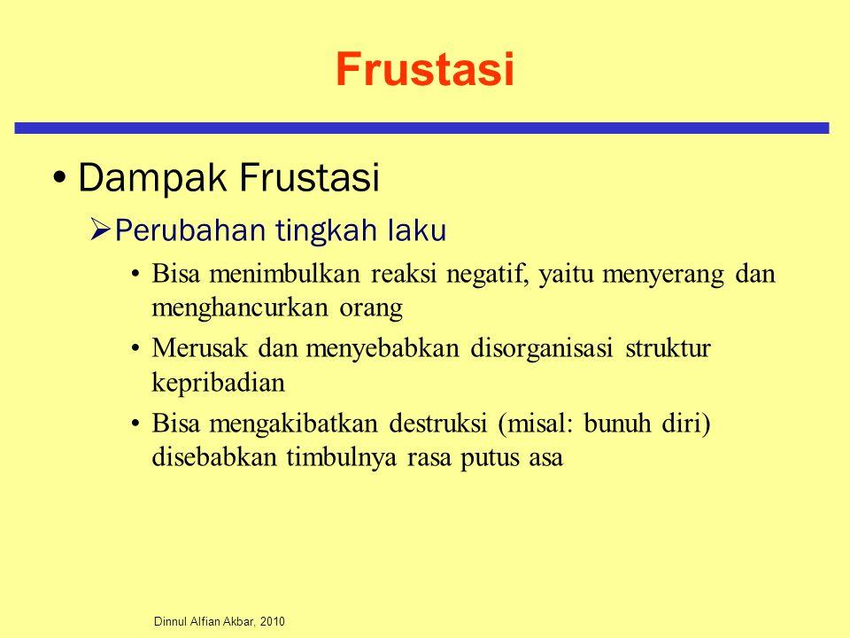 Dinnul Alfian Akbar, 2010 Reaksi Frustasi Reaksi Frustasi Negatif  Agresi kedalam Reaksi yang sifatnya individual, karena orang yang bersangkutan tidak berani bersikap agresif keluar.