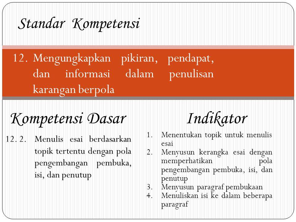 12.Mengungkapkan pikiran, pendapat, dan informasi dalam penulisan karangan berpola Standar Kompetensi Kompetensi Dasar 12. 2.Menulis esai berdasarkan