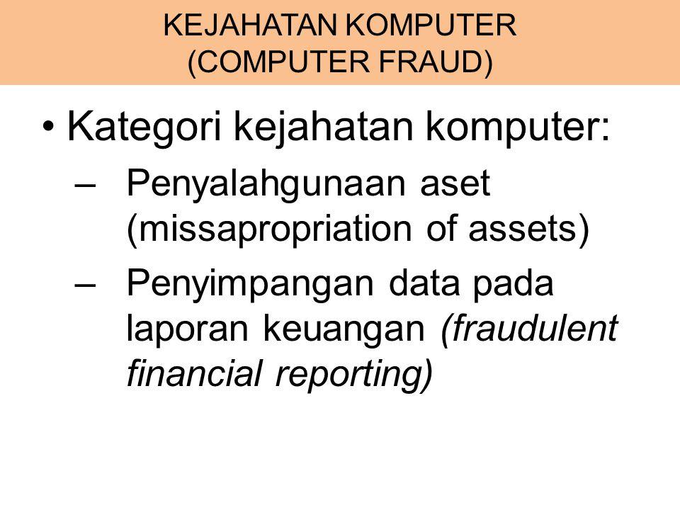 KEJAHATAN KOMPUTER (COMPUTER FRAUD) Kategori kejahatan komputer: –Penyalahgunaan aset (missapropriation of assets) –Penyimpangan data pada laporan keu