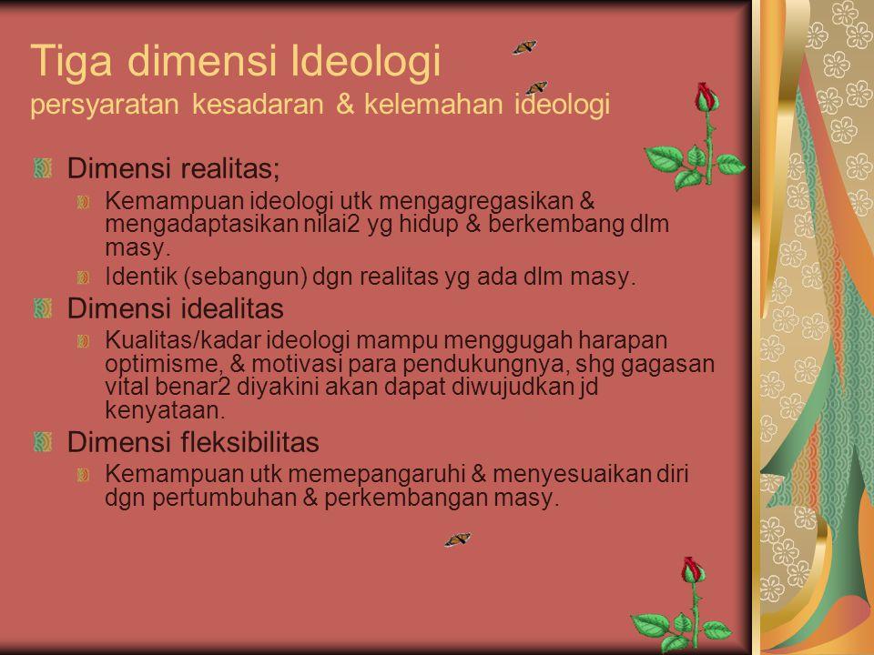 Tiga dimensi Ideologi persyaratan kesadaran & kelemahan ideologi Dimensi realitas; Kemampuan ideologi utk mengagregasikan & mengadaptasikan nilai2 yg