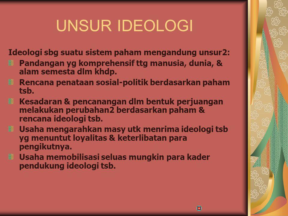 Fungsi ideologi Memberikan legitimasi & rasionalisasi thd perilaku & hubungan2 sosial dlm masy.