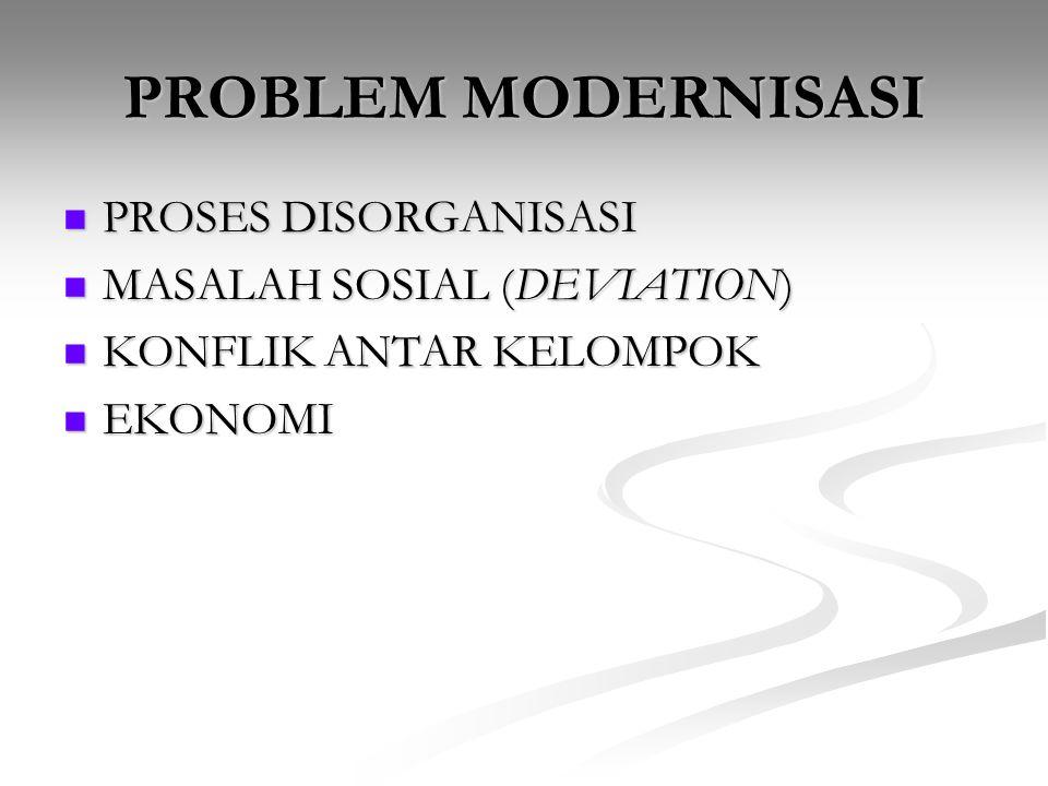 PROBLEM MODERNISASI PROSES DISORGANISASI PROSES DISORGANISASI MASALAH SOSIAL (DEVIATION) MASALAH SOSIAL (DEVIATION) KONFLIK ANTAR KELOMPOK KONFLIK ANT