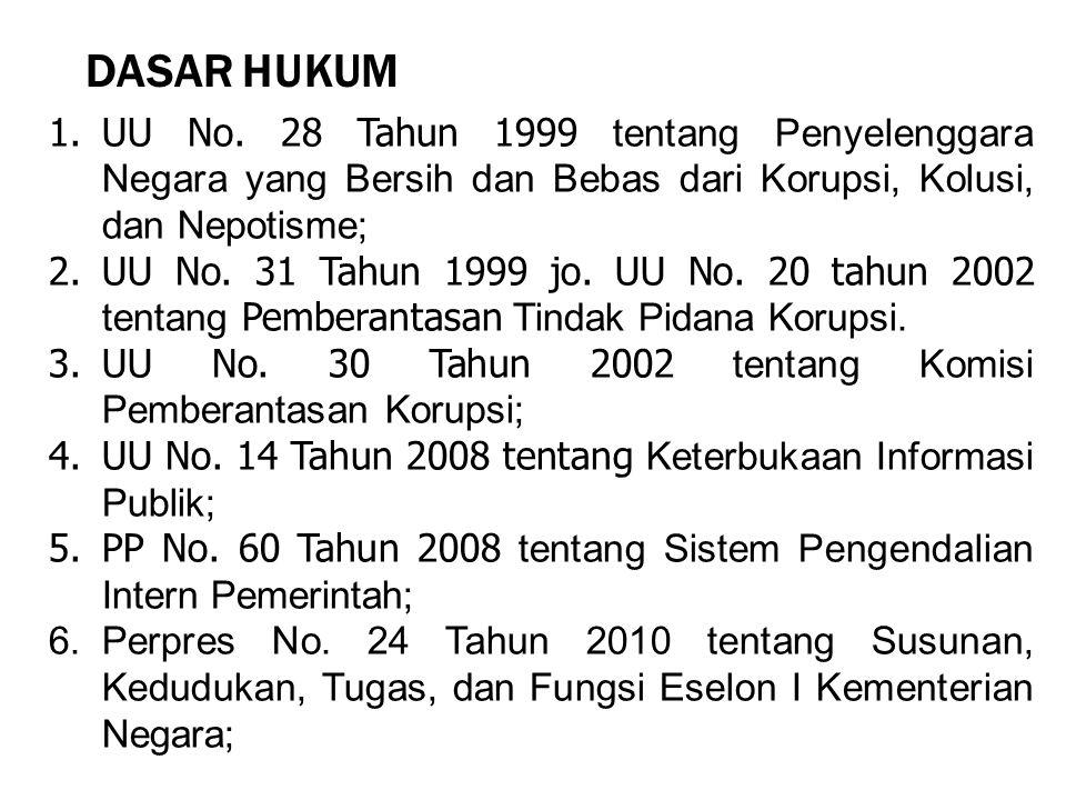 7.Inpres No. 5 Tahun 2004 tentang Percepatan Pemberantasan Korupsi; 8.Inpres No.