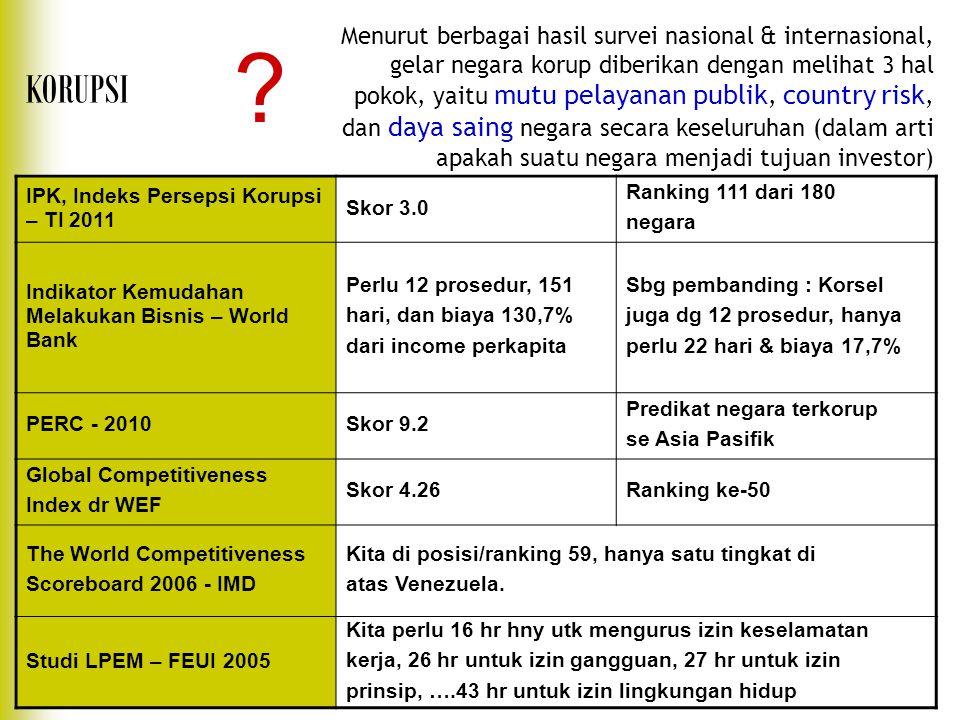 Strategi Implementasi Reformasi Birokrasi No.PROSESPROGRAM DAMPAK 1.