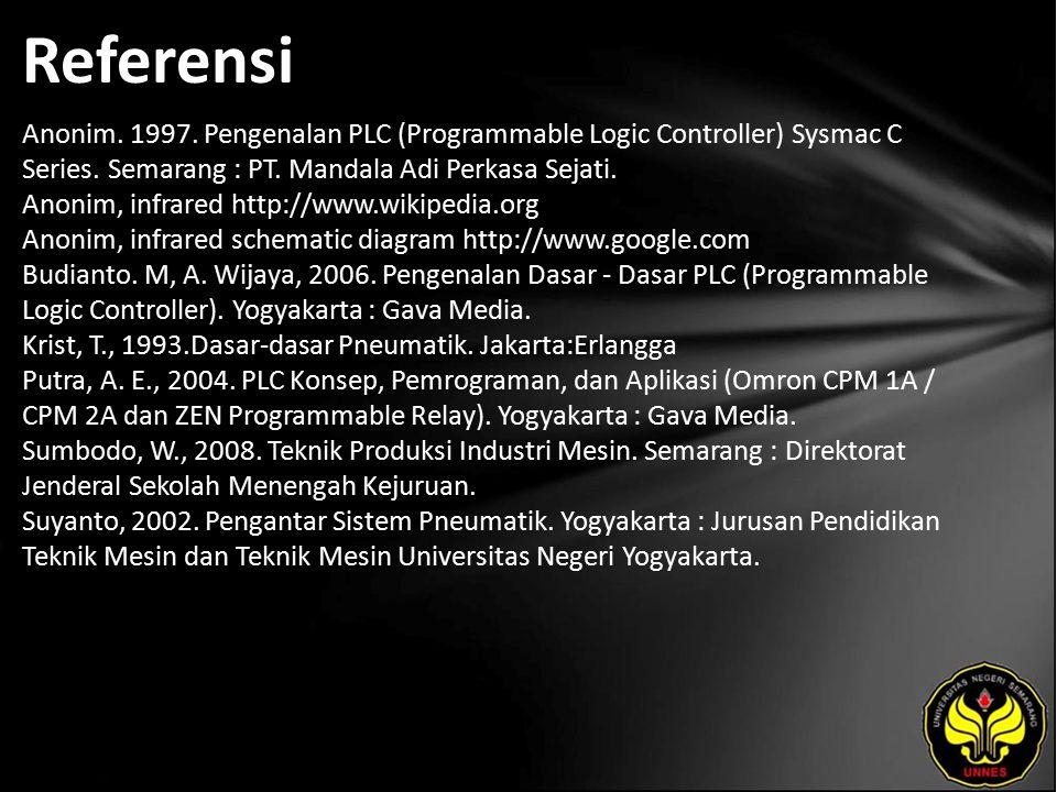 Referensi Anonim. 1997. Pengenalan PLC (Programmable Logic Controller) Sysmac C Series. Semarang : PT. Mandala Adi Perkasa Sejati. Anonim, infrared ht