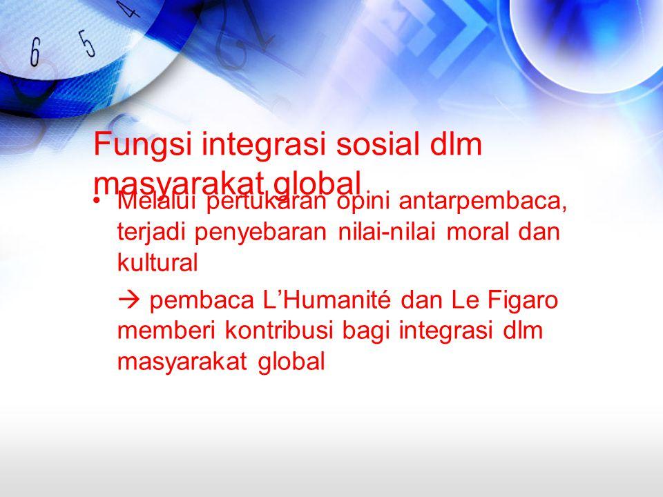 Fungsi integrasi sosial dlm masyarakat global Melalui pertukaran opini antarpembaca, terjadi penyebaran nilai-nilai moral dan kultural  pembaca L'Humanité dan Le Figaro memberi kontribusi bagi integrasi dlm masyarakat global