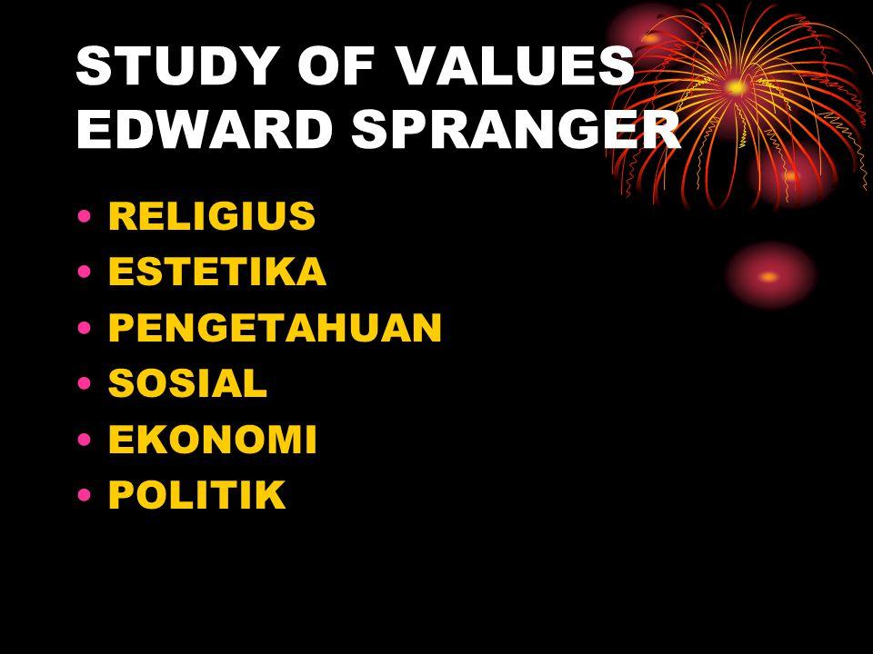 STUDY OF VALUES EDWARD SPRANGER RELIGIUS ESTETIKA PENGETAHUAN SOSIAL EKONOMI POLITIK