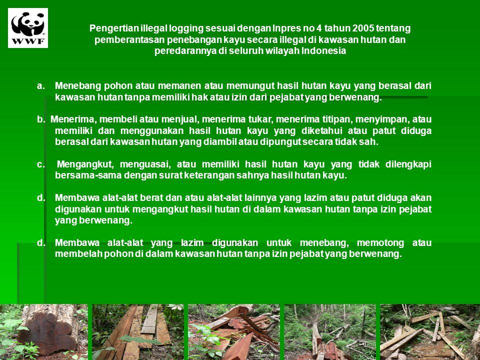 a.Menebang pohon atau memanen atau memungut hasil hutan kayu yang berasal dari kawasan hutan tanpa memiliki hak atau izin dari pejabat yang berwenang.