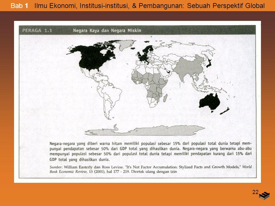 22 Bab 1 Ilmu Ekonomi, Institusi-institusi, & Pembangunan: Sebuah Perspektif Global