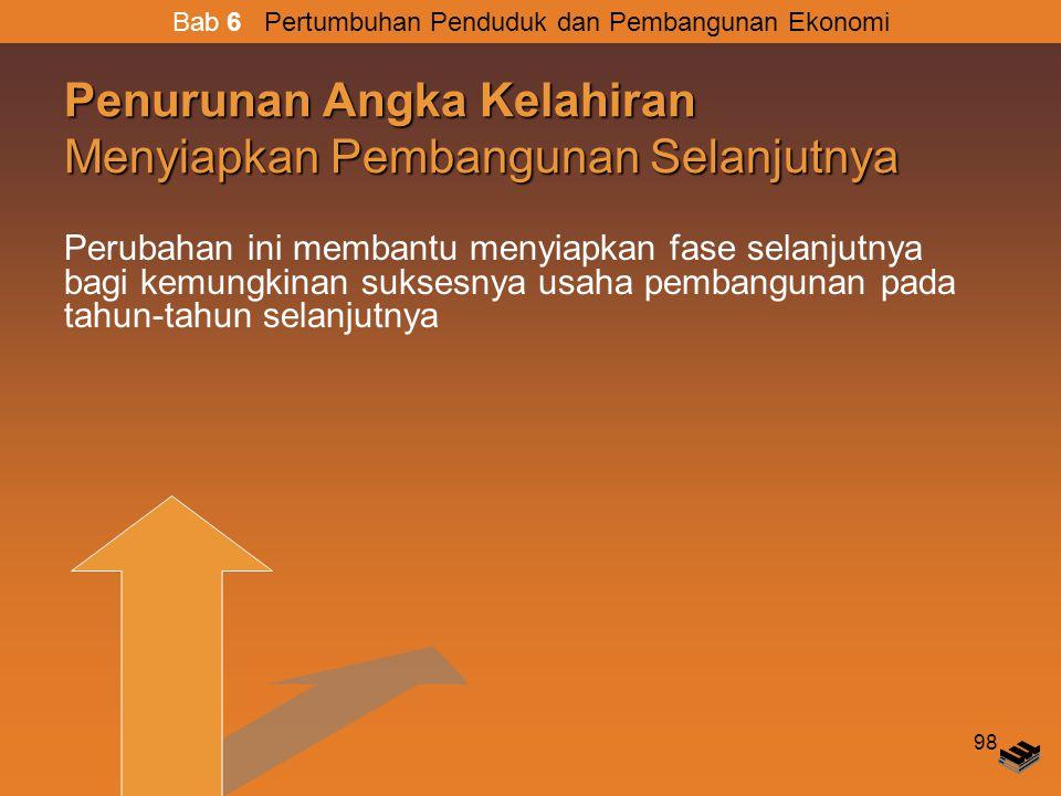 98 Penurunan Angka Kelahiran Menyiapkan Pembangunan Selanjutnya Perubahan ini membantu menyiapkan fase selanjutnya bagi kemungkinan suksesnya usaha pembangunan pada tahun-tahun selanjutnya Bab 6 Pertumbuhan Penduduk dan Pembangunan Ekonomi