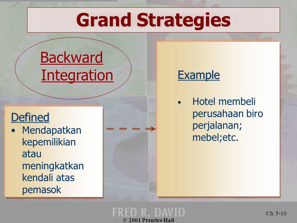 © 2001 Prentice Hall Ch. 5-10 Grand Strategies Defined Mendapatkan kepemilikian atau meningkatkan kendali atas pemasok Example Hotel membeli perusahaa