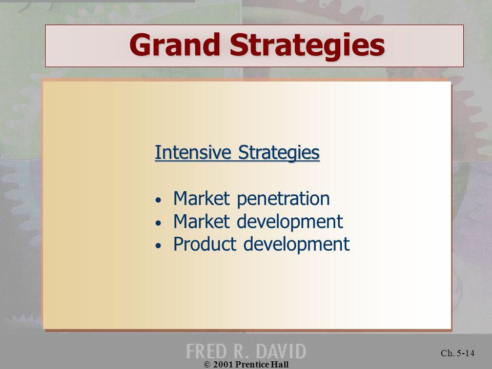 © 2001 Prentice Hall Ch. 5-14 Grand Strategies Intensive Strategies Market penetration Market development Product development