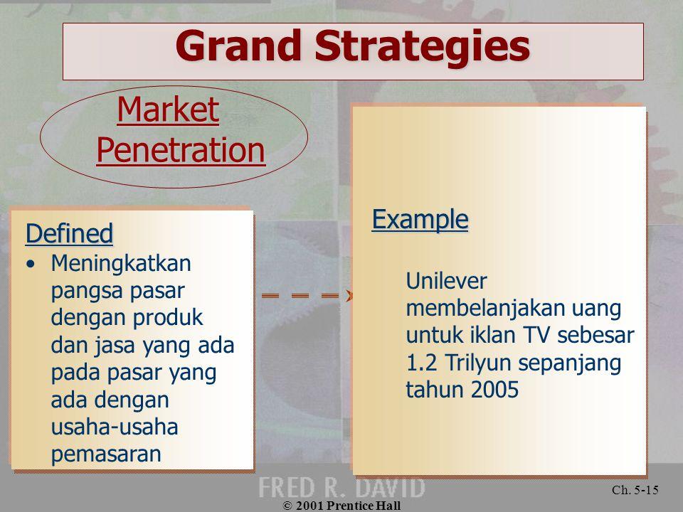 © 2001 Prentice Hall Ch. 5-15 Grand Strategies Defined Meningkatkan pangsa pasar dengan produk dan jasa yang ada pada pasar yang ada dengan usaha-usah