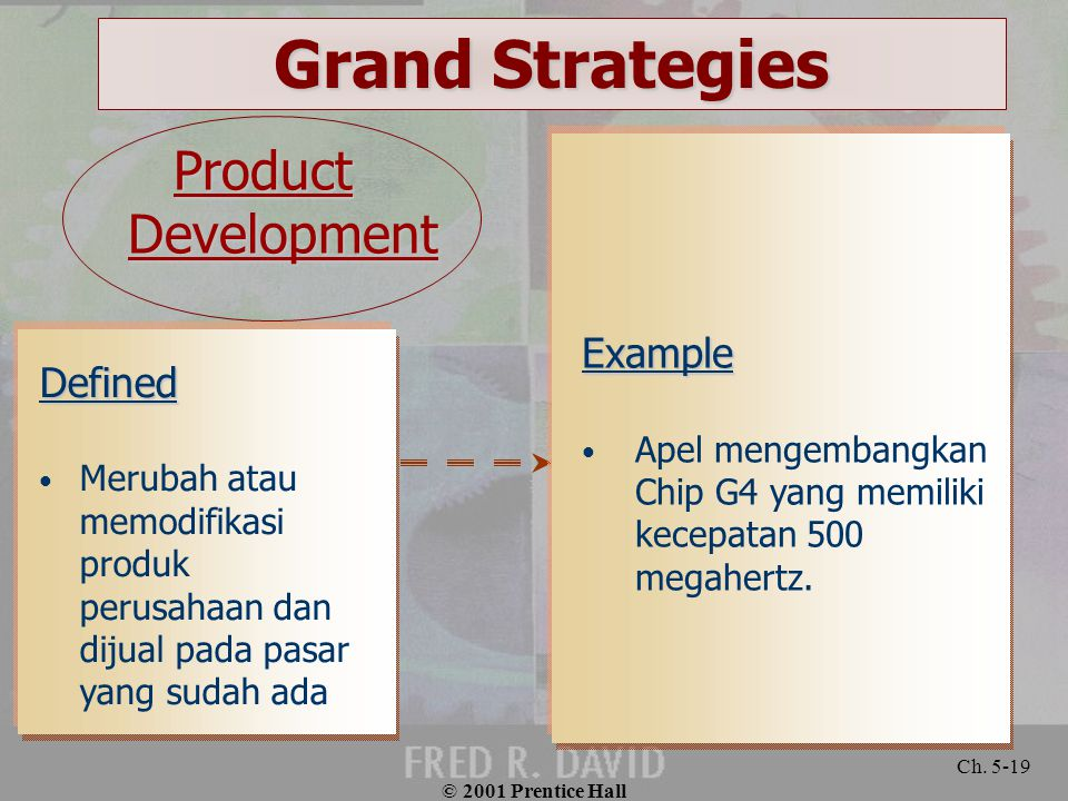 © 2001 Prentice Hall Ch. 5-19 Grand Strategies Defined Merubah atau memodifikasi produk perusahaan dan dijual pada pasar yang sudah ada Example Apel m