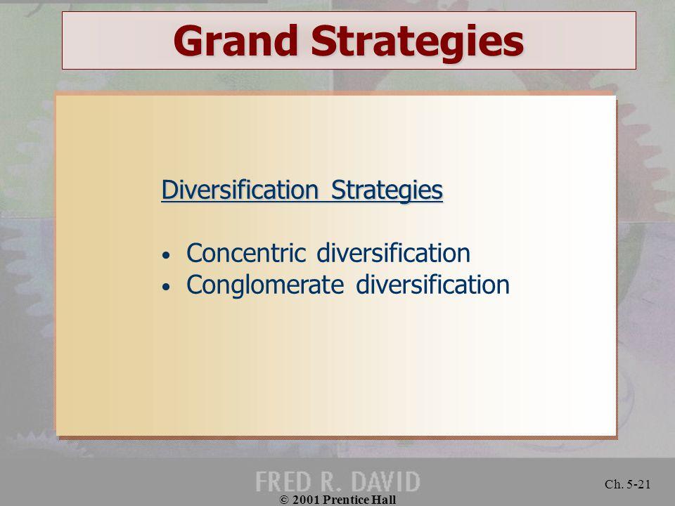 © 2001 Prentice Hall Ch. 5-21 Grand Strategies Diversification Strategies Concentric diversification Conglomerate diversification