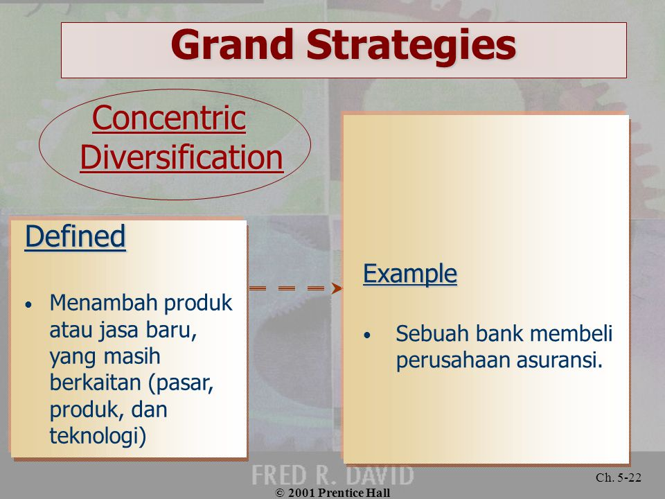 © 2001 Prentice Hall Ch. 5-22 Grand Strategies Defined Menambah produk atau jasa baru, yang masih berkaitan (pasar, produk, dan teknologi) Example Seb