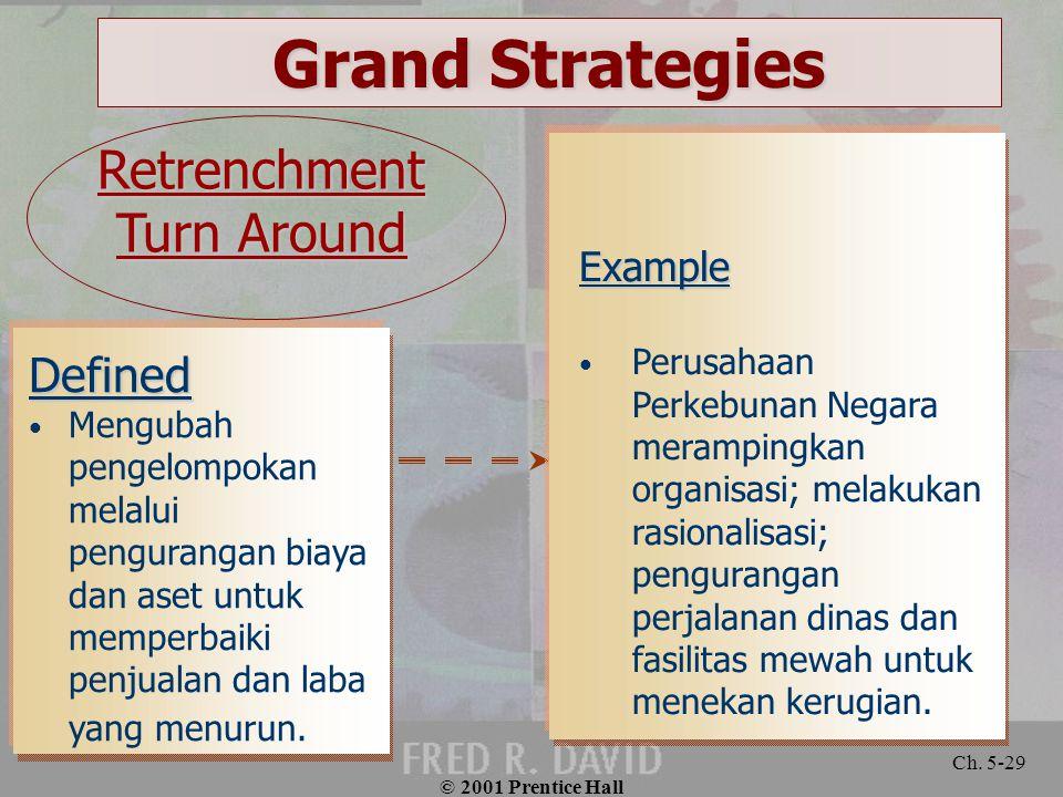 © 2001 Prentice Hall Ch. 5-29 Grand Strategies Defined Mengubah pengelompokan melalui pengurangan biaya dan aset untuk memperbaiki penjualan dan laba