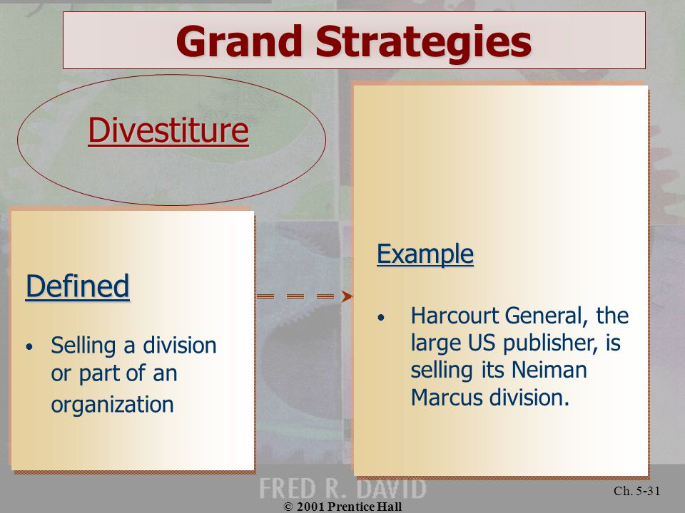 © 2001 Prentice Hall Ch. 5-31 Grand Strategies Defined Selling a division or part of an organization Example Harcourt General, the large US publisher,