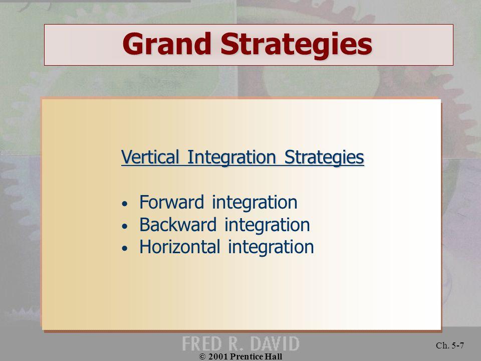 © 2001 Prentice Hall Ch. 5-7 Grand Strategies Vertical Integration Strategies Forward integration Backward integration Horizontal integration