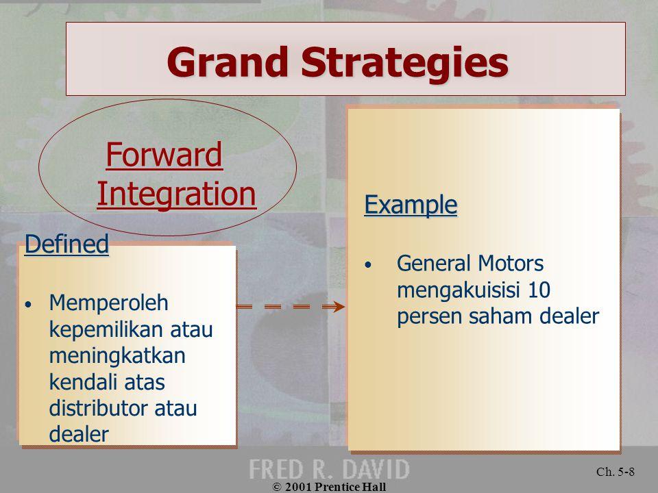 © 2001 Prentice Hall Ch. 5-8 Grand Strategies Defined Memperoleh kepemilikan atau meningkatkan kendali atas distributor atau dealer Example General Mo