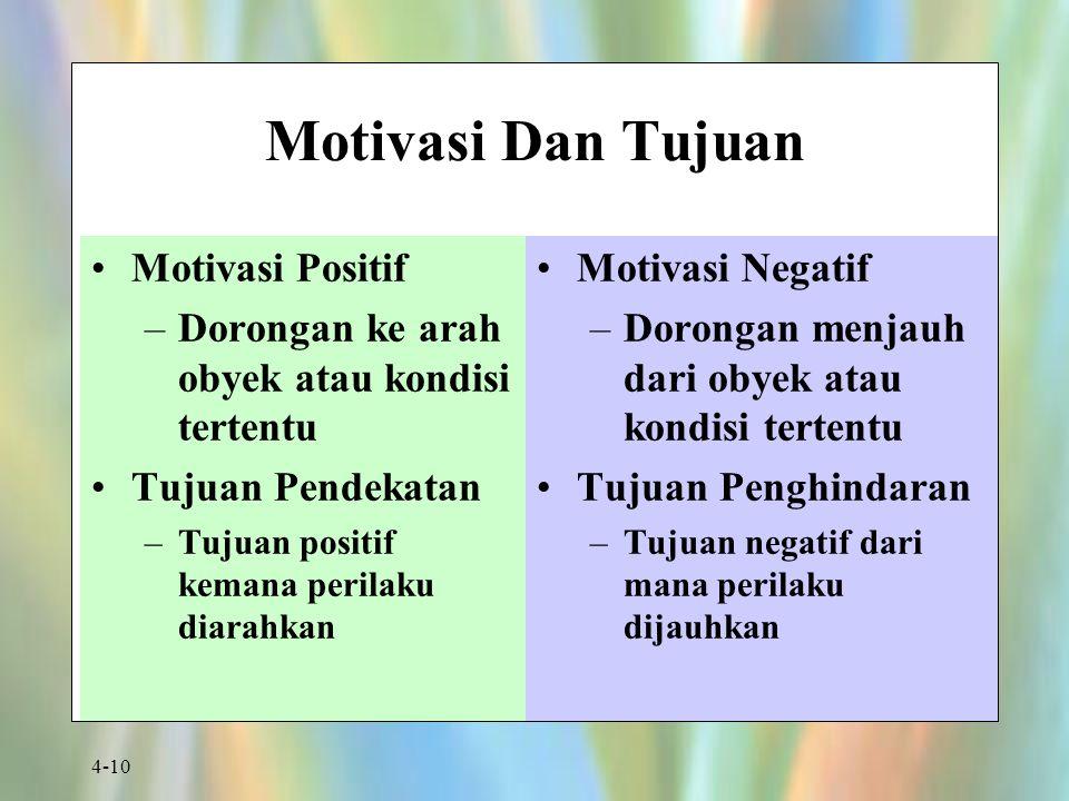 4-10 Motivasi Dan Tujuan Motivasi Positif –Dorongan ke arah obyek atau kondisi tertentu Tujuan Pendekatan –Tujuan positif kemana perilaku diarahkan Mo
